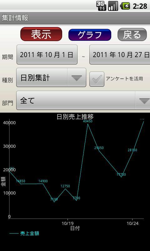マイぱられるPOSレジ9- screenshot