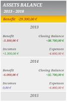 Screenshot of Savings Plan