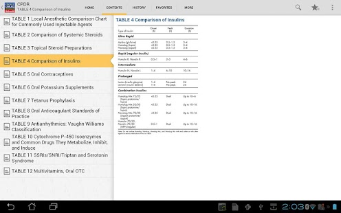 Clinicians Drug Reference 2011 - screenshot thumbnail