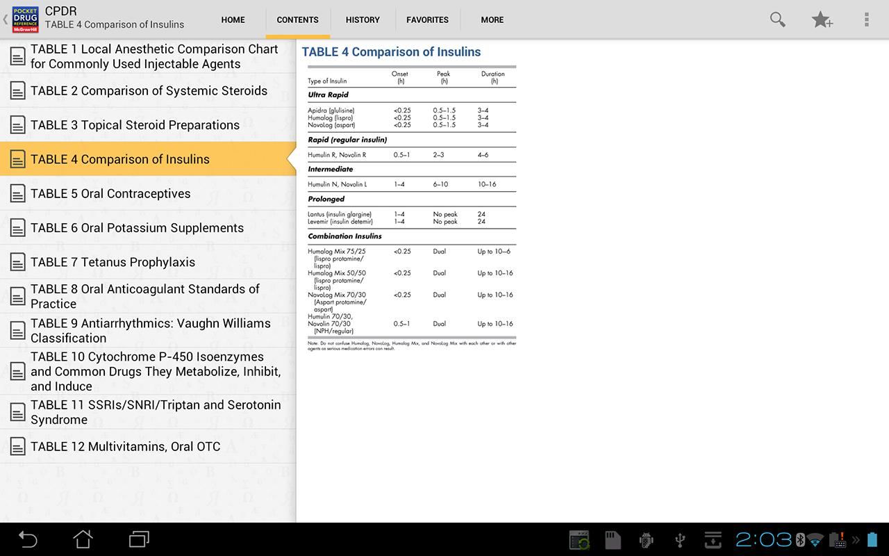 Clinicians Drug Reference 2011 - screenshot