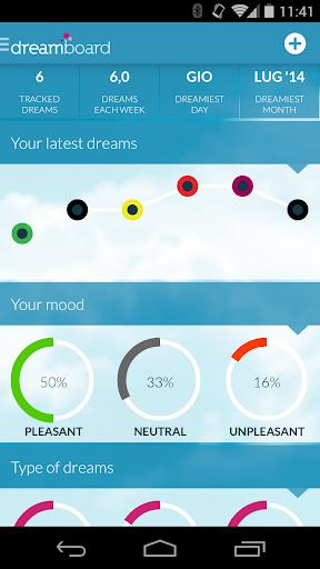【免費健康App】Dreamboard, track your dreams-APP點子