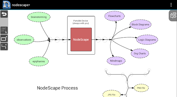 Nodescape free diagram tool apps on google play screenshot image ccuart Choice Image