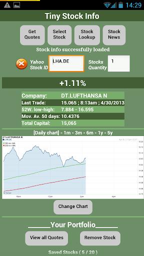 Tiny Stock Info