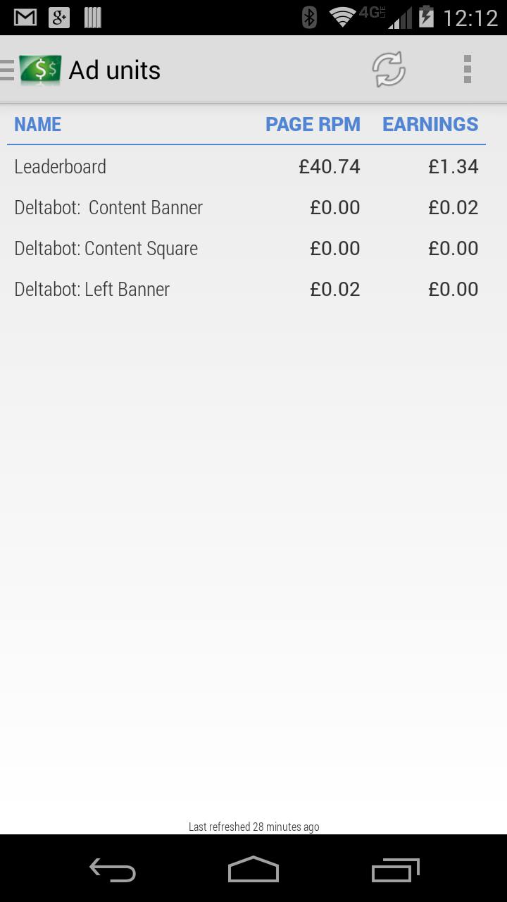 AdSense Dashboard screenshot #17