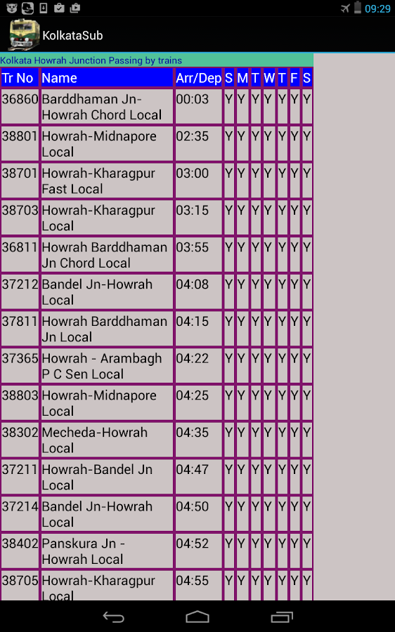 Kolkata Suburban Trains- screenshot