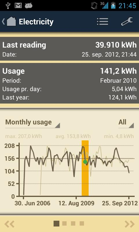 Meter Readings - screenshot