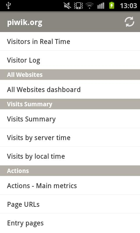 Piwik Mobile - Web Analytics - screenshot