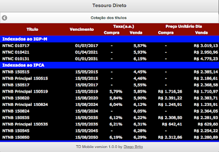 Tesouro Direto Mobile - screenshot thumbnail