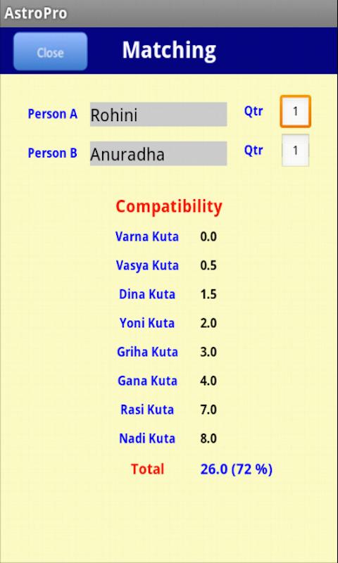 Hindu Matchmaking-Diagramm