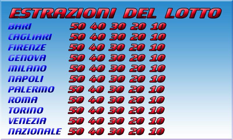 Risultati dell ultima estrazione del Lotto e di altre lotterie