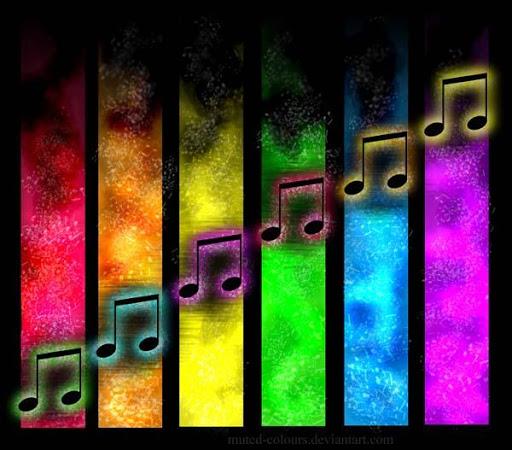 Notas Musicales Fondo Pantalla