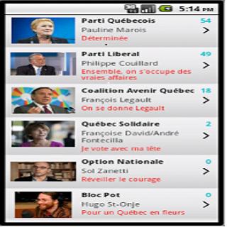 Election Québec