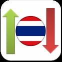 Thailand Stock Market icon