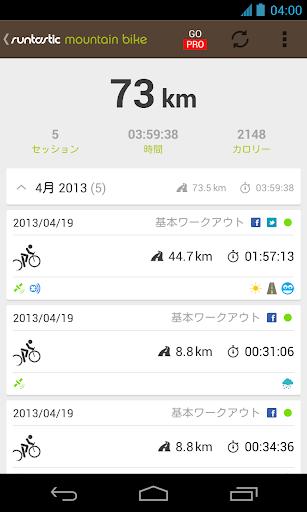 Runtastic Mountain Bike サイコン