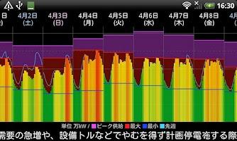 Screenshot of (東北版)電力の使用状況ウィジェット