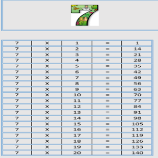 Multiplication Tables - Android Apps on Google Play