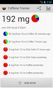 Caffeine Tracker Lite- screenshot thumbnail