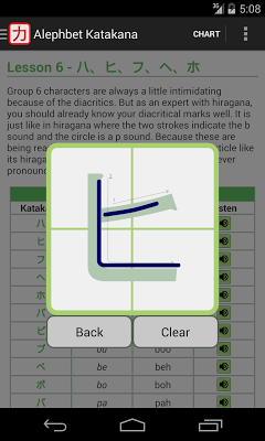 Katakana - Read and Write - screenshot