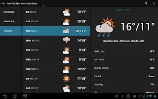 Screenshot of Eye In Sky Weather