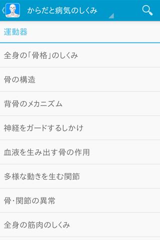 u304bu3089u3060u3068u75c5u6c17u306eu3057u304fu307fu56f3u9451foru30ddu30b1u30c3u30c8u30e1u30c7u30a3u30ab 1.2.0 Windows u7528 2