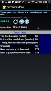 Trendline Charts - náhled