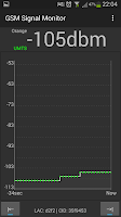 Screenshot of Gsm Signal Monitor