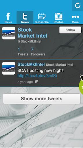 Stock Market Intel