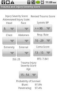 Trauma Score TRISS