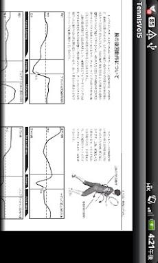 最新テニス技術の教科書Vol.5のおすすめ画像2