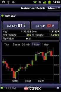 eForex Droid - screenshot thumbnail