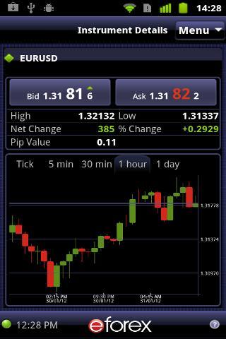 eForex Droid - screenshot