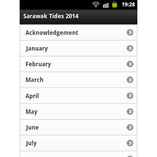 Sarawak Tides 2014