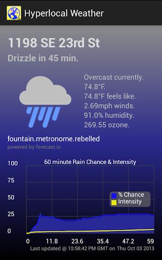 【免費天氣App】Hyperlocal Weather-APP點子