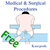 Medical Procedures Free
