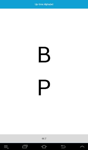 Uptime Alfabet