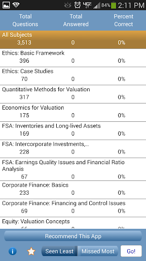 L2 CFA® Exam TestBank