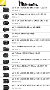I Am Nikkor- screenshot thumbnail