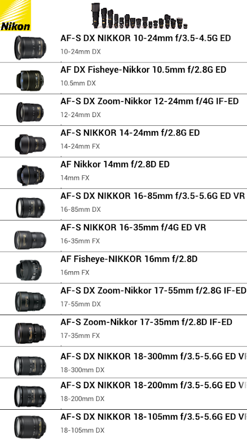 I Am Nikkor - screenshot