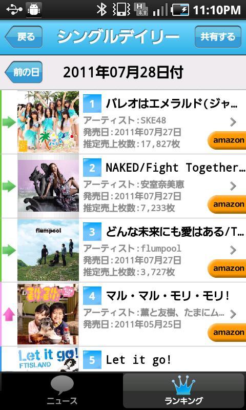 オリコン芸能ニュース - screenshot
