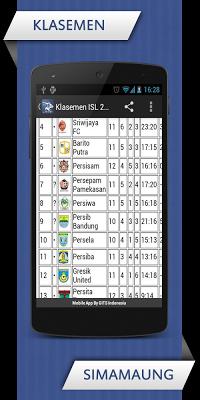 Simamaung - screenshot