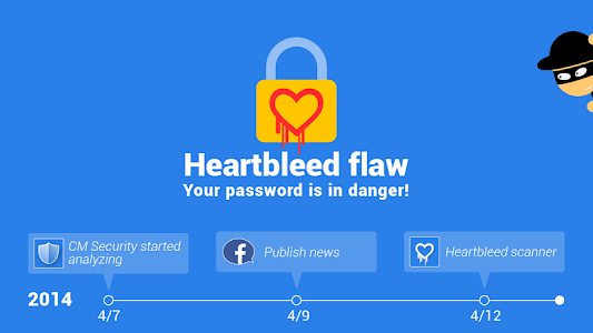 Heartbleed Scanner v1.0.3
