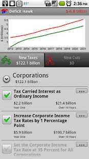 Deficit Hawk (US Fed Budget) - screenshot thumbnail