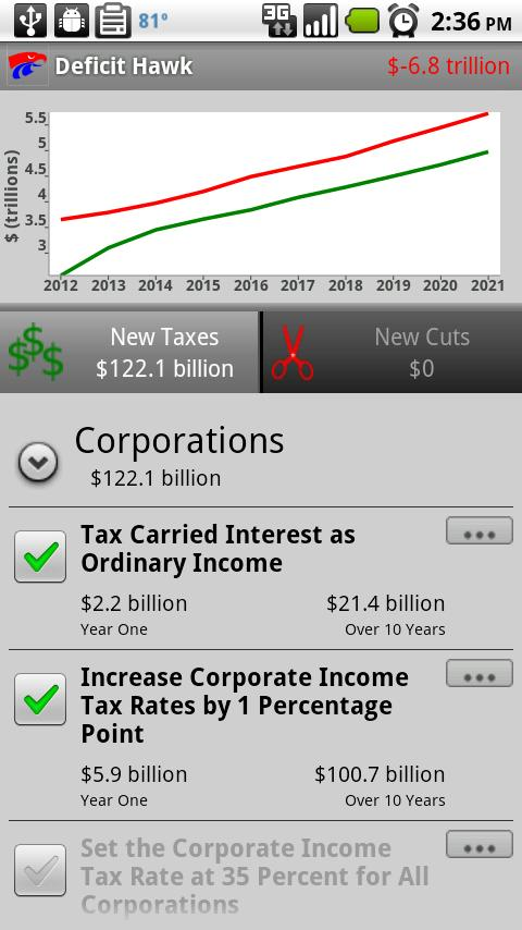 Deficit Hawk (US Fed Budget)- screenshot
