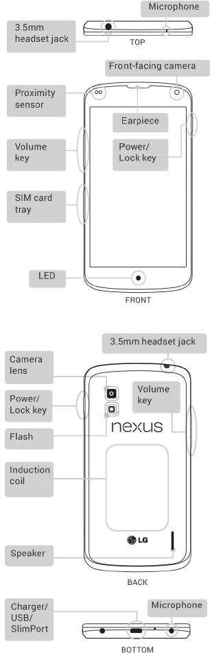 Nexus Hardware Nexus Help