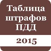 Таблица штрафов ПДД 2015