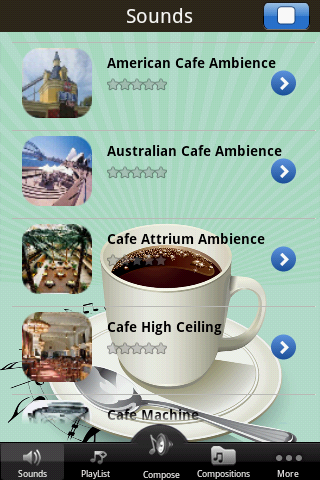Coffeetivity