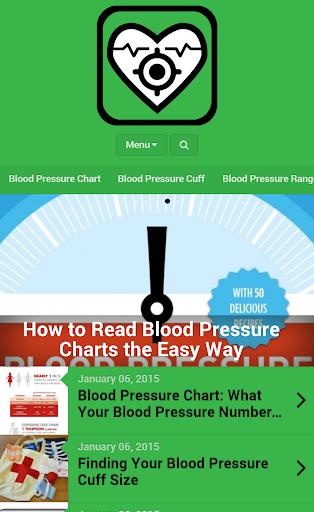 血壓跟踪器
