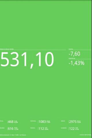 Risk Premium (European)- screenshot