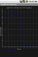 Screenshot of Drive efficiently