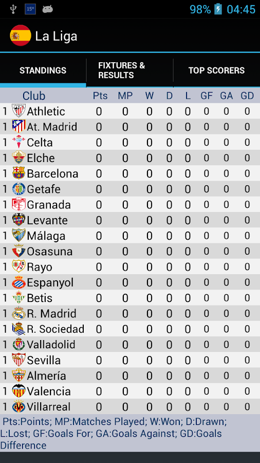 Laliga2 standings soccer spain league table for League table 6 nations